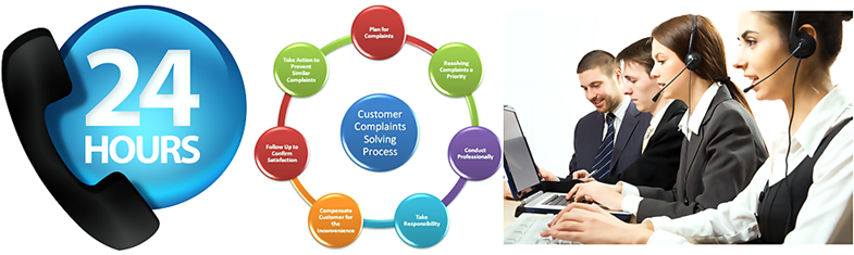Customer Handling Process
